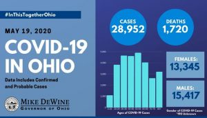 Ohio lifts orders on limited travel restrictions – The New Americans MagazineThe New Americans